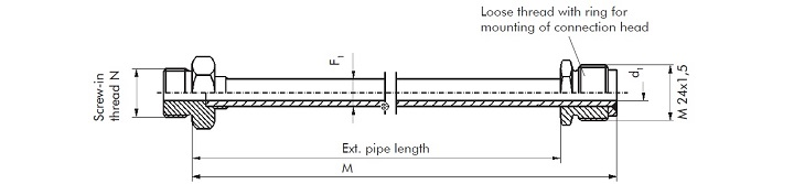 Extension Pipes for protection tube form 4